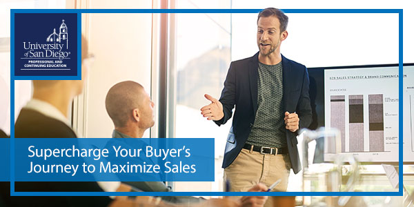 Start or Advance a Career in Sales